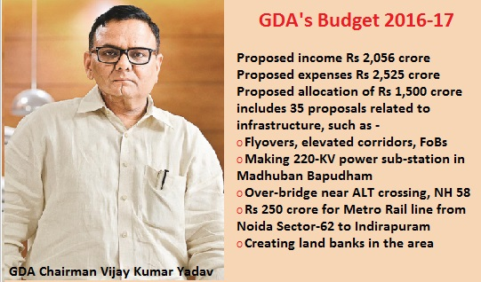GDA to pump 1,500 cr into infra projects in 2016-17